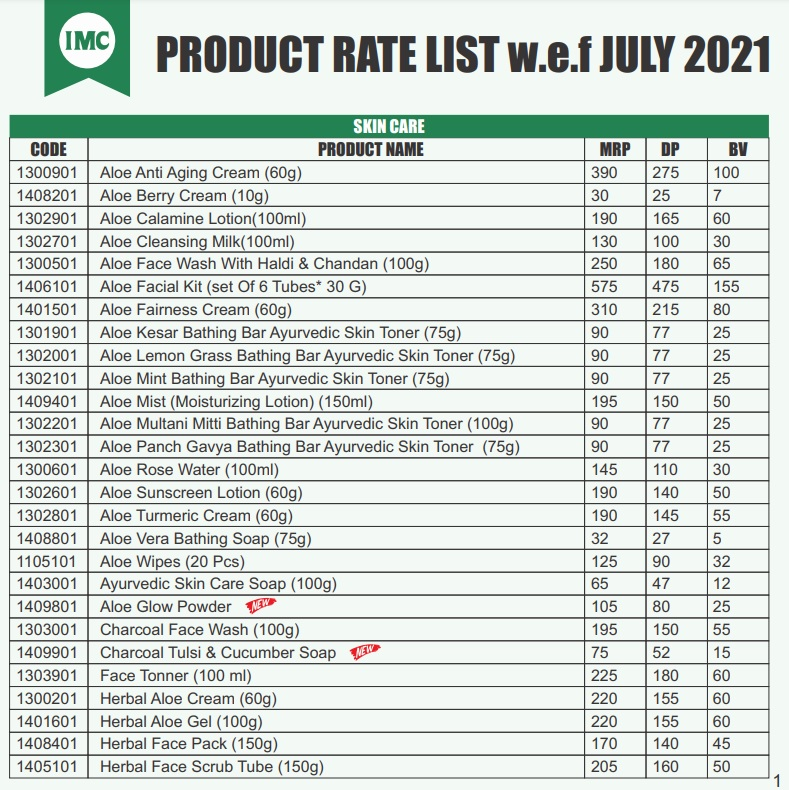 IMC Prodcut Latest Price List PDF